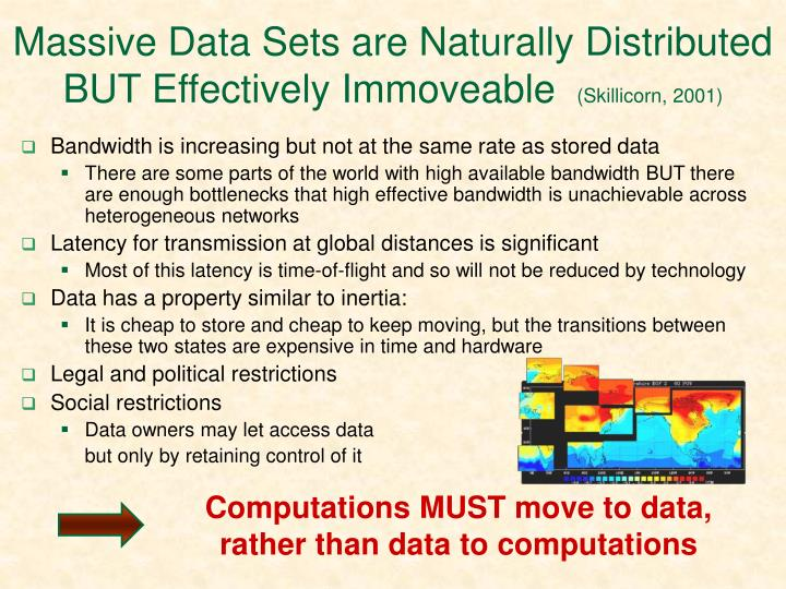 Massive Data Sets are Naturally Distributed BUT Effectively Immoveable