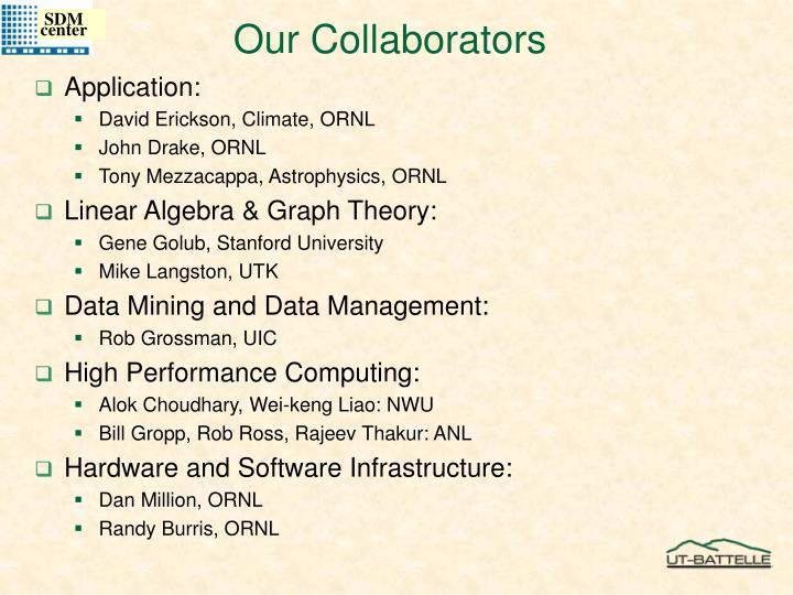 Our collaborators