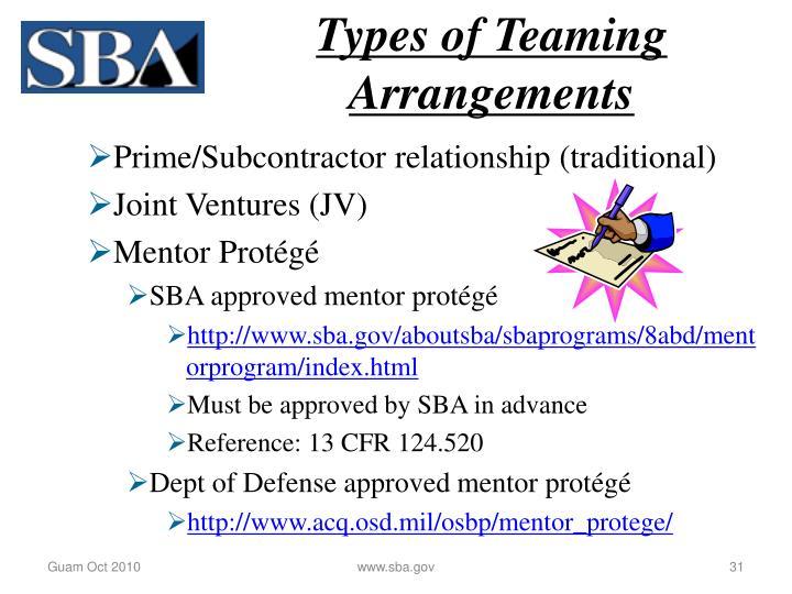 Types of Teaming Arrangements