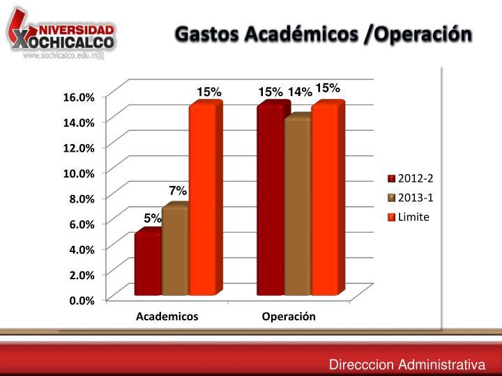 Gastos Académicos /Operación