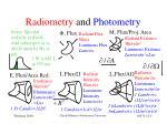 radiometry and photometry