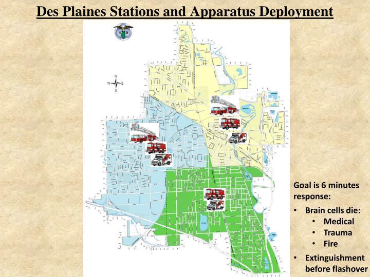 Des Plaines Stations and Apparatus Deployment