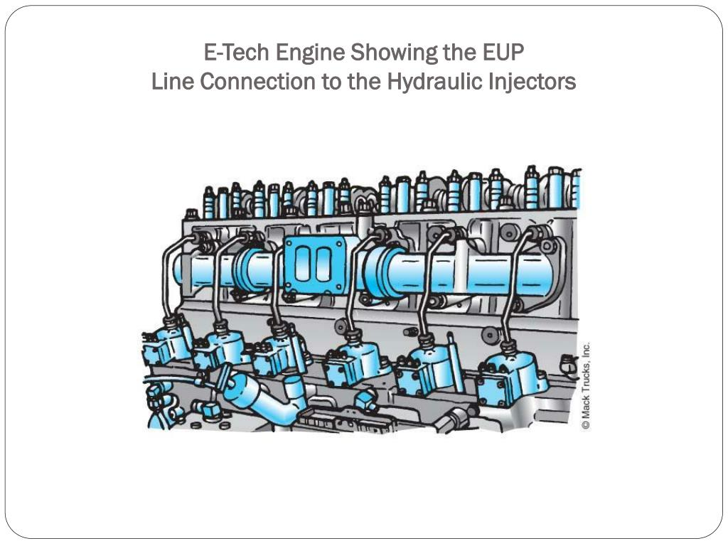 PPT - Electronic Unit Pump (EUP) Systems Chapter 28