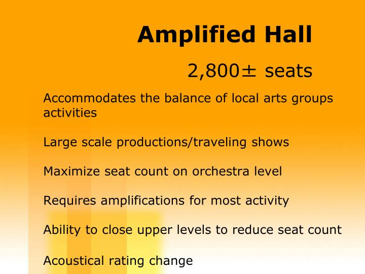 Amplified Hall