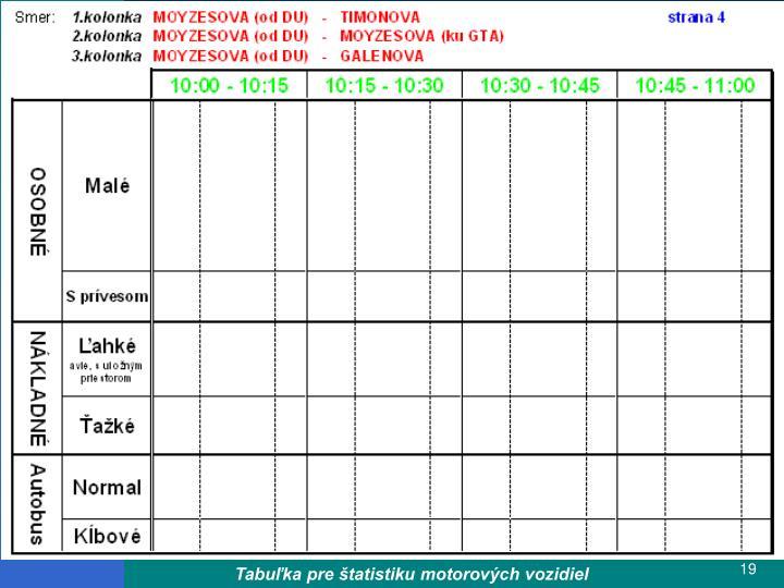Tabuľka pre štatistiku motorových vozidiel
