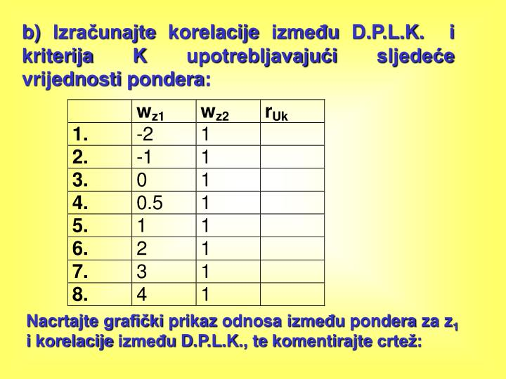 b) Izračunajte korelacije između D.P.L.K.  i kriterija K upotrebljavajući sljedeće