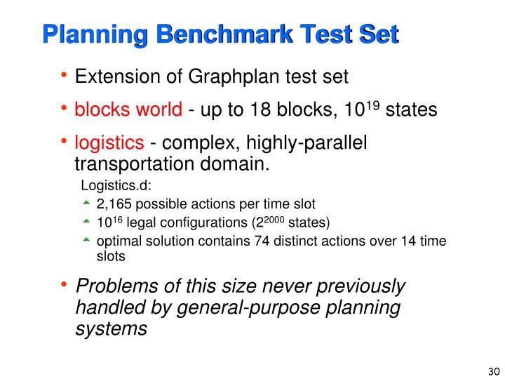 Planning Benchmark Test Set