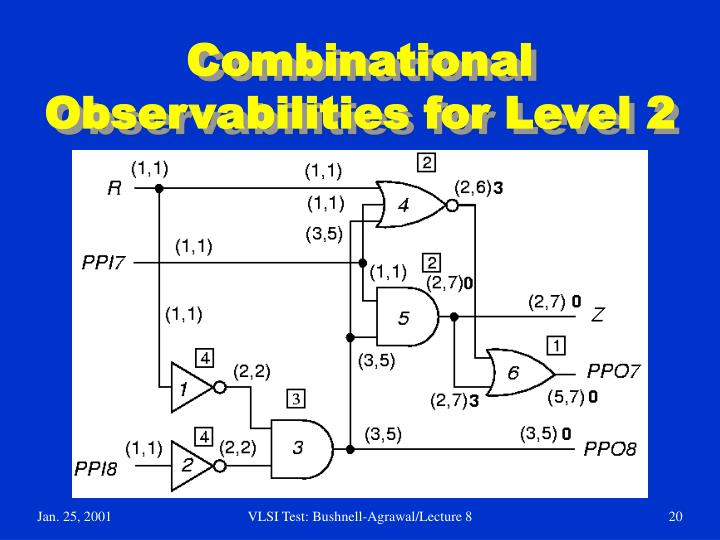 Combinational Observabilities for Level 2
