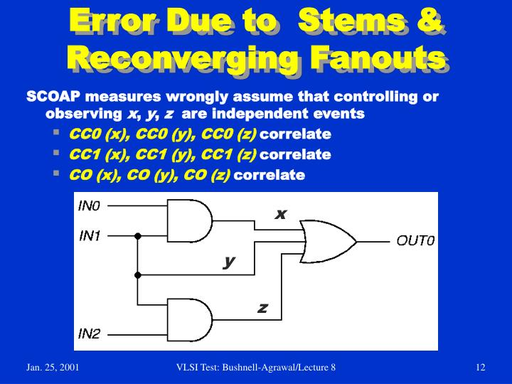 Error Due to  Stems & Reconverging Fanouts