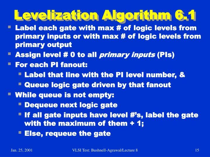 Levelization Algorithm 6.1