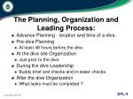 the planning organization and leading process
