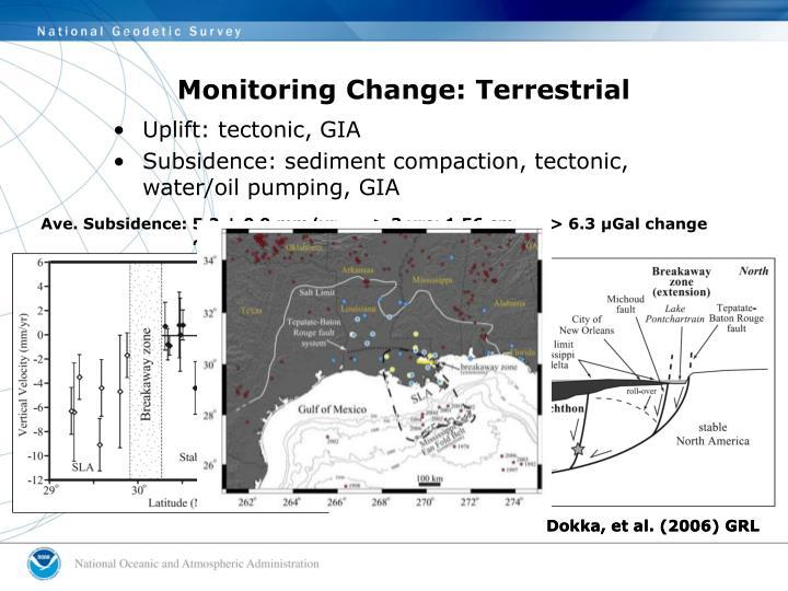 Monitoring Change: Terrestrial