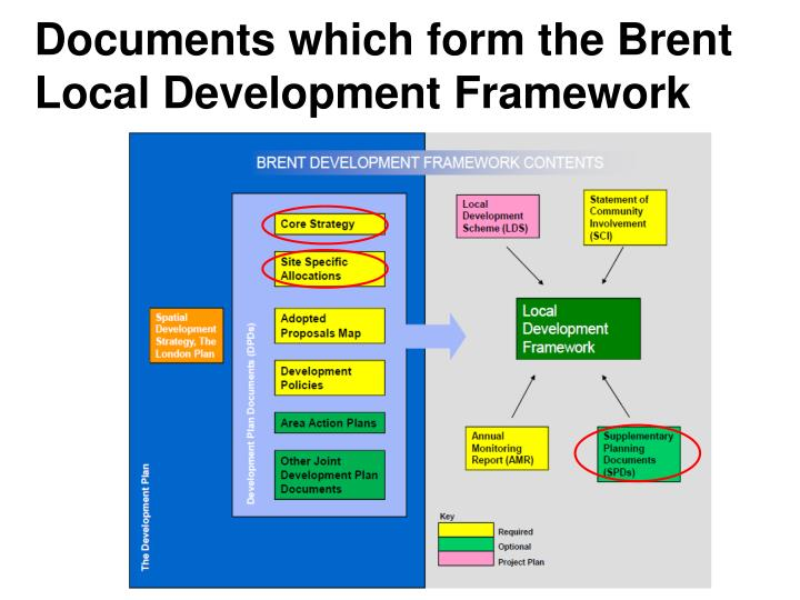 Documents which form the Brent Local Development Framework
