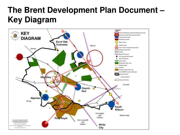 The Brent Development Plan Document – Key Diagram