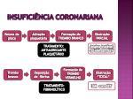 insufici ncia coronariana1