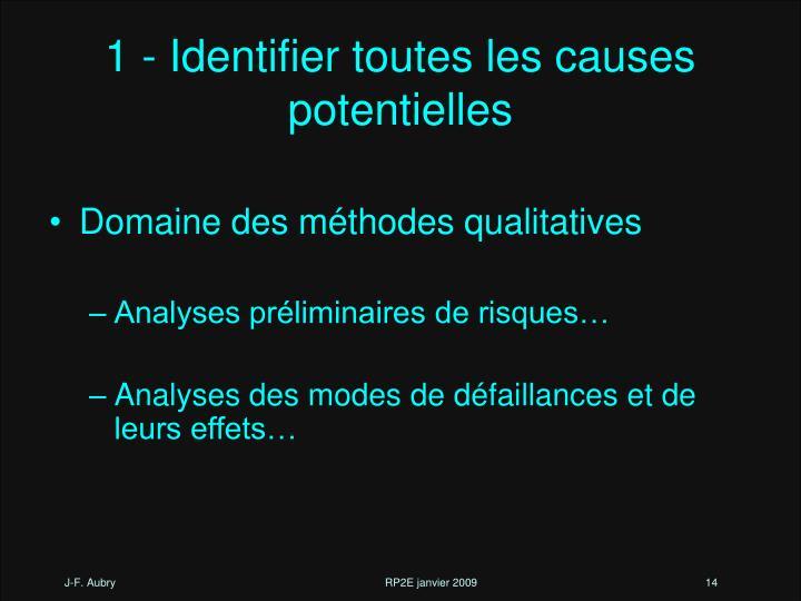 Domaine des méthodes qualitatives