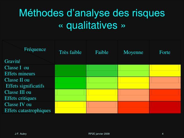 Méthodes d'analyse des risques «qualitatives»