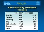 chp electricity production variation