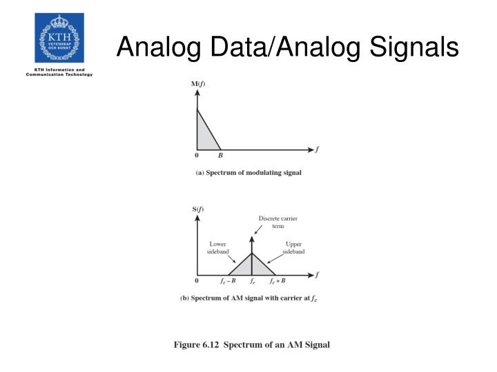 Analog Data/Analog Signals