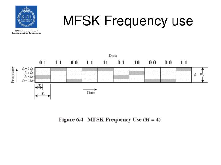 MFSK Frequency use