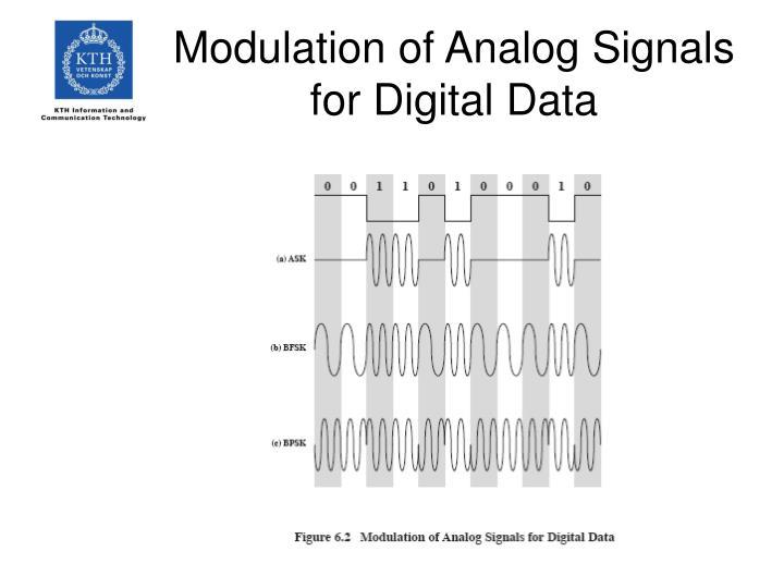 Modulation of Analog Signals for Digital Data