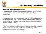 hr planning priorities1