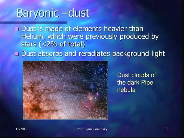 Dust clouds of the dark Pipe nebula