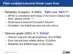 fiber coupled industrial diode laser eras