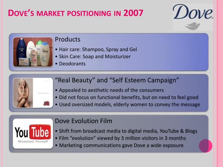 dove shampoo positioning