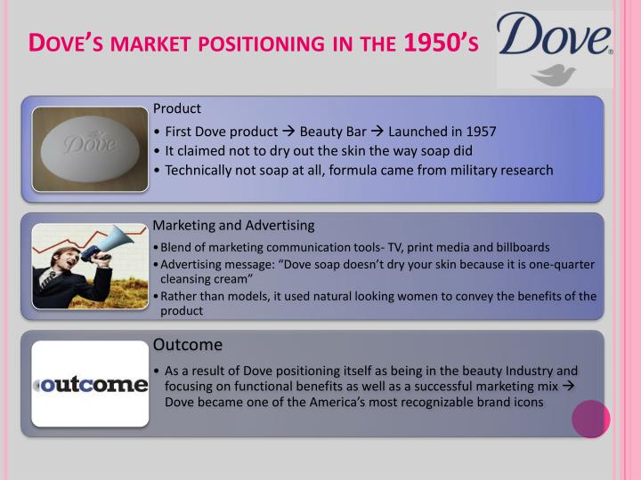 dove s marketing strategy Marketing plan of dove due to successful marketing objectives, dove is the uk's timelines will be issued to every new marketing campaign and strategy.