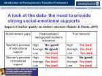 a look at the data the need to provide strong social emotional supports