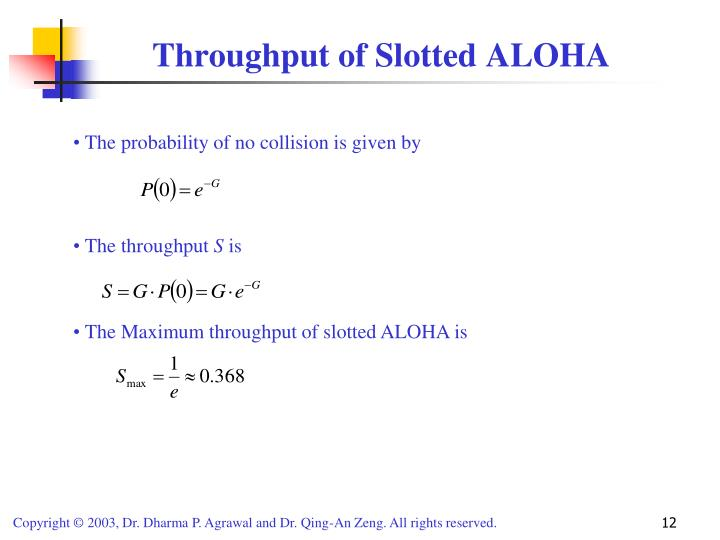 Throughput of Slotted ALOHA