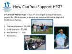how can you support hfg2