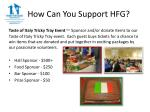 how can you support hfg3