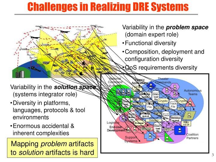 Challenges in realizing dre systems