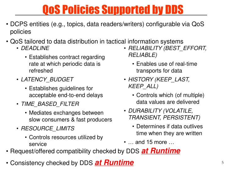 QoS Policies Supported by DDS