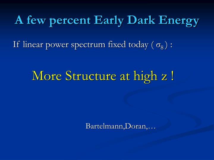A few percent Early Dark Energy