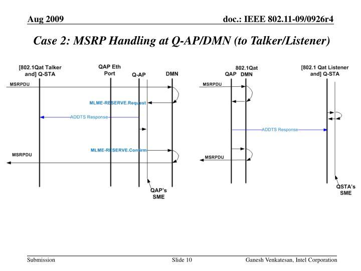 Case 2: MSRP Handling at Q-AP/DMN (to Talker/Listener)
