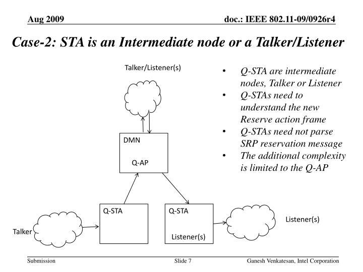 Case-2: STA is an Intermediate node or a Talker/Listener