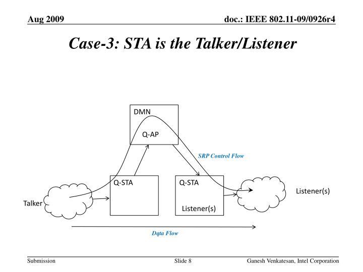 Case-3: STA is the Talker/Listener