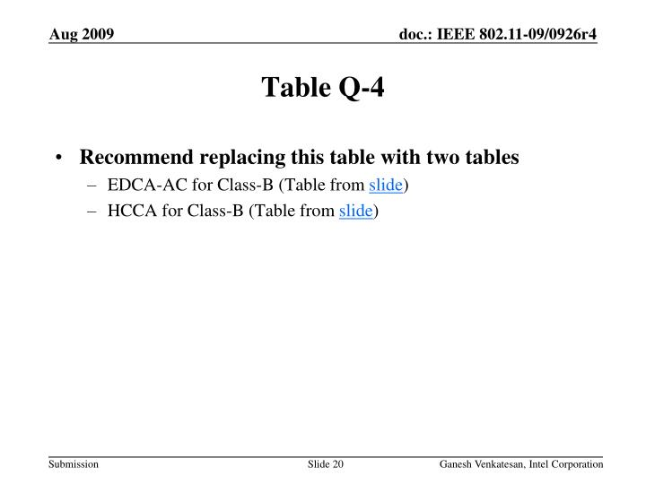 Table Q-4