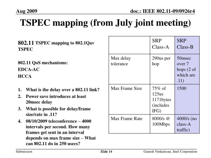 TSPEC mapping (from July joint meeting)