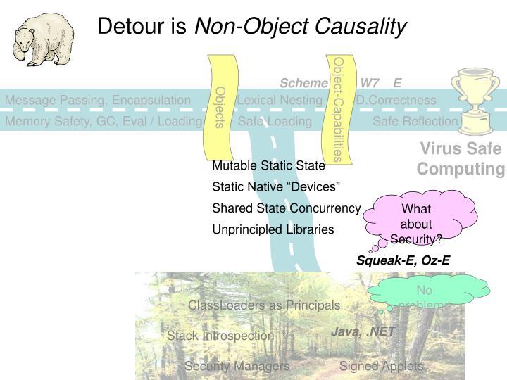 Detour is