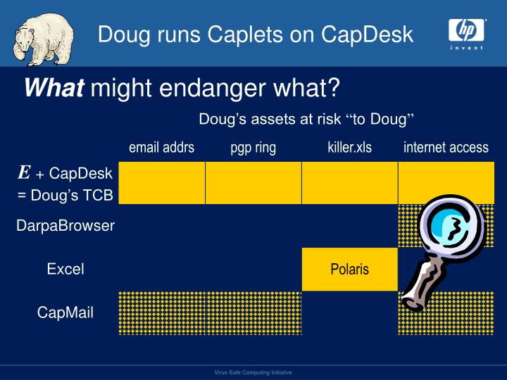 Doug runs Caplets on CapDesk