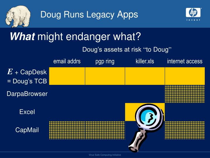 Doug Runs Legacy