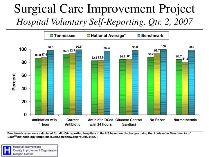surgical care improvement project Normothermia clinical guideline evidenced by the inclusion of normothermia/temperature management infection measures in the surgical care improvement project.