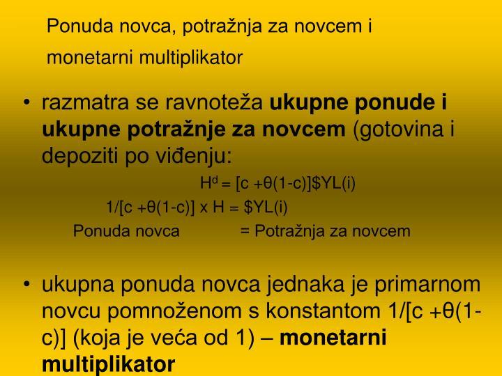 Ponuda novca, potražnja za novcem i monetarni multiplikator