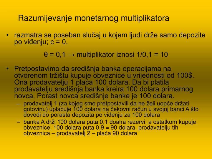 Razumijevanje monetarnog multiplikatora