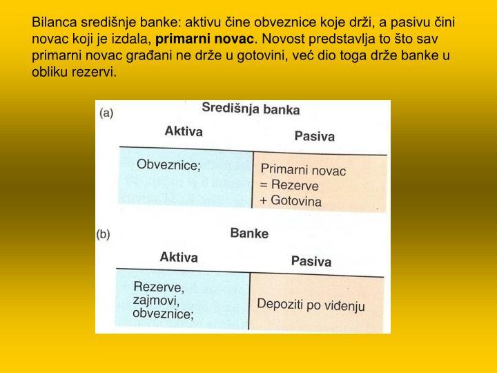 Bilanca središnje banke: aktivu čine obveznice koje drži, a pasivu čini novac koji je izdala,