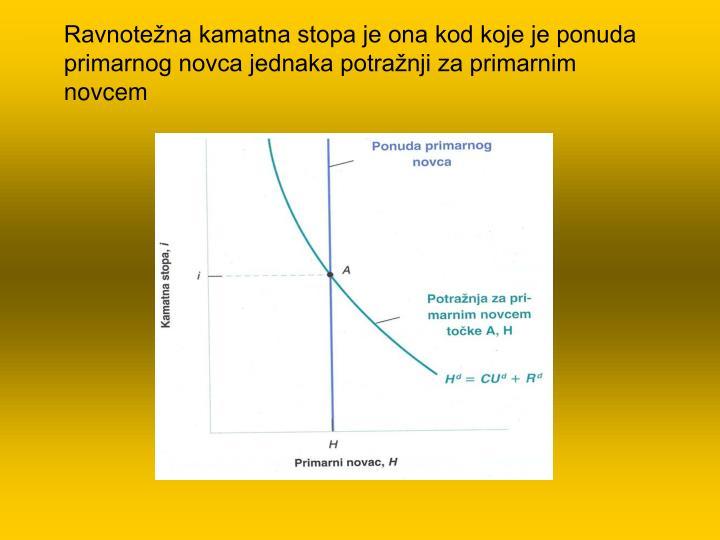 Ravnotežna kamatna stopa je ona kod koje je ponuda primarnog novca jednaka potražnji za primarnim novcem